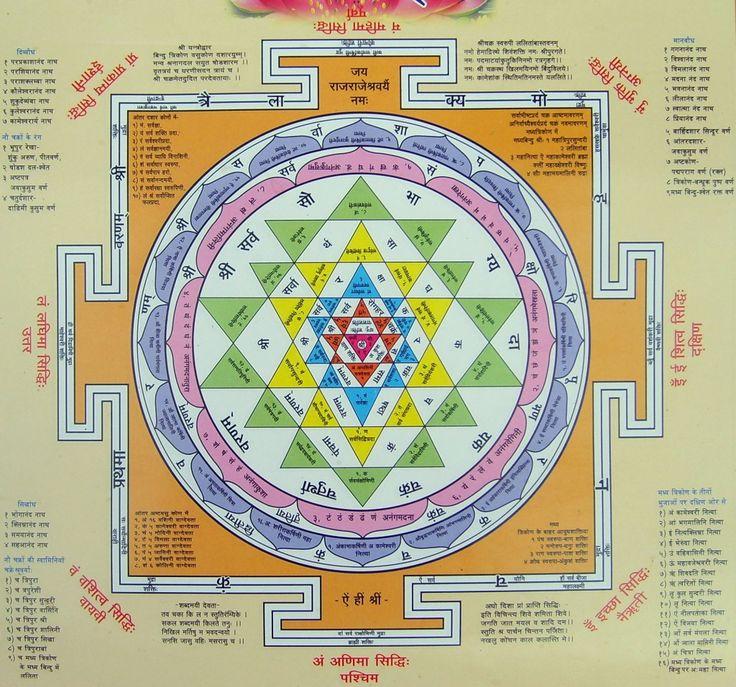 Янтра йога тибетская йога движения скачать книгу